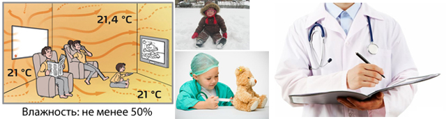 Хронічний риніт у дитини: симптоми і лікування