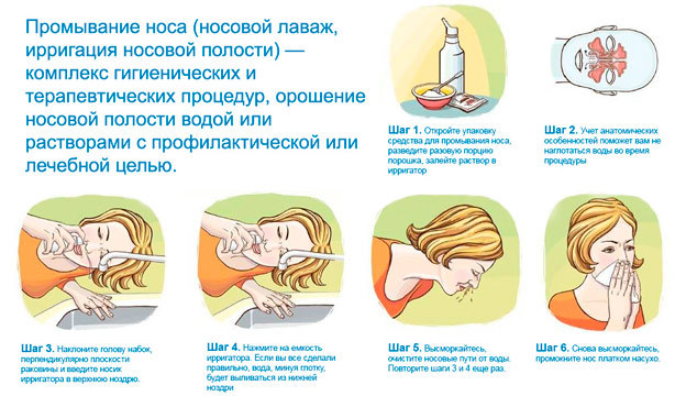 «Рінонорм»: інструкція із застосування спрею і крапель для дітей і дорослих, аналоги
