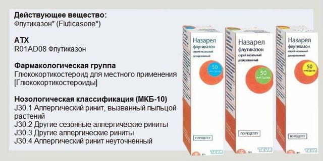 Аваміс: інструкція із застосування назального спрею для дітей і дорослих, аналоги