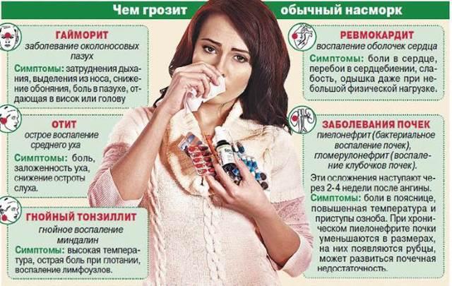 Краплі в ніс від закладеності: список найефективніших
