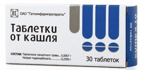Таблетки від болю в горлі: кращі і ефективні засоби, що приймати