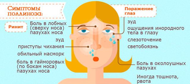 Фармазолін: інструкція із застосування крапель і спрею в ніс для дітей і дорослих, аналоги