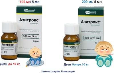 «Азитрокс»: інструкція із застосування капсул і суспензії для дітей і дорослих, аналоги