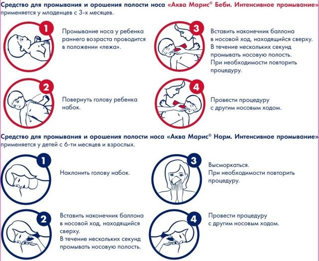 Аква Нормін спрей для носа: інструкція із застосування, склад і аналоги